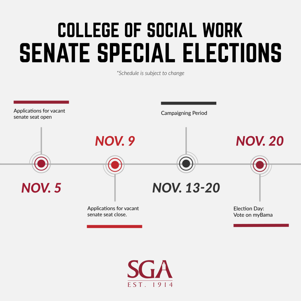 Special elections time line for the College of social work. Applications open November 5th, and close the 9th. The campaigning period is November 13th-20th and voting on my bama is November 20th