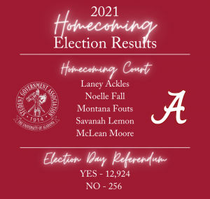 SGA is excited to announce the homecoming court for the 2021 Homecoming Queen Election. The winner will be announced on Friday at the Homecoming Bonfire on the Quad. SGA is also pleased to announce the Election Day Non-binding Referendum results from the student body. Roll Tide and see you Friday!